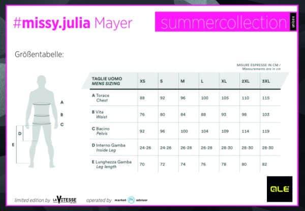 wunden-heilen-radbekleidung-julia-mayer-groessentabelle